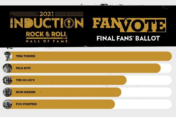 Já são conhecidos os apurados para Rock and Roll Hall of Fame 2021