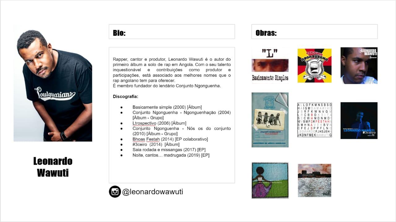 Em véspera do lançamento, Leonardo Wawuti explica o teor do álbum 'Viagens à Terras da Minha Cabeça'